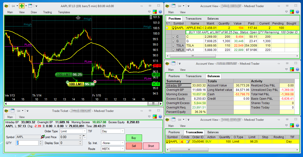 All information included in forex platform trading